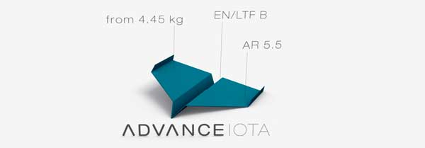 De IOTA van Advance